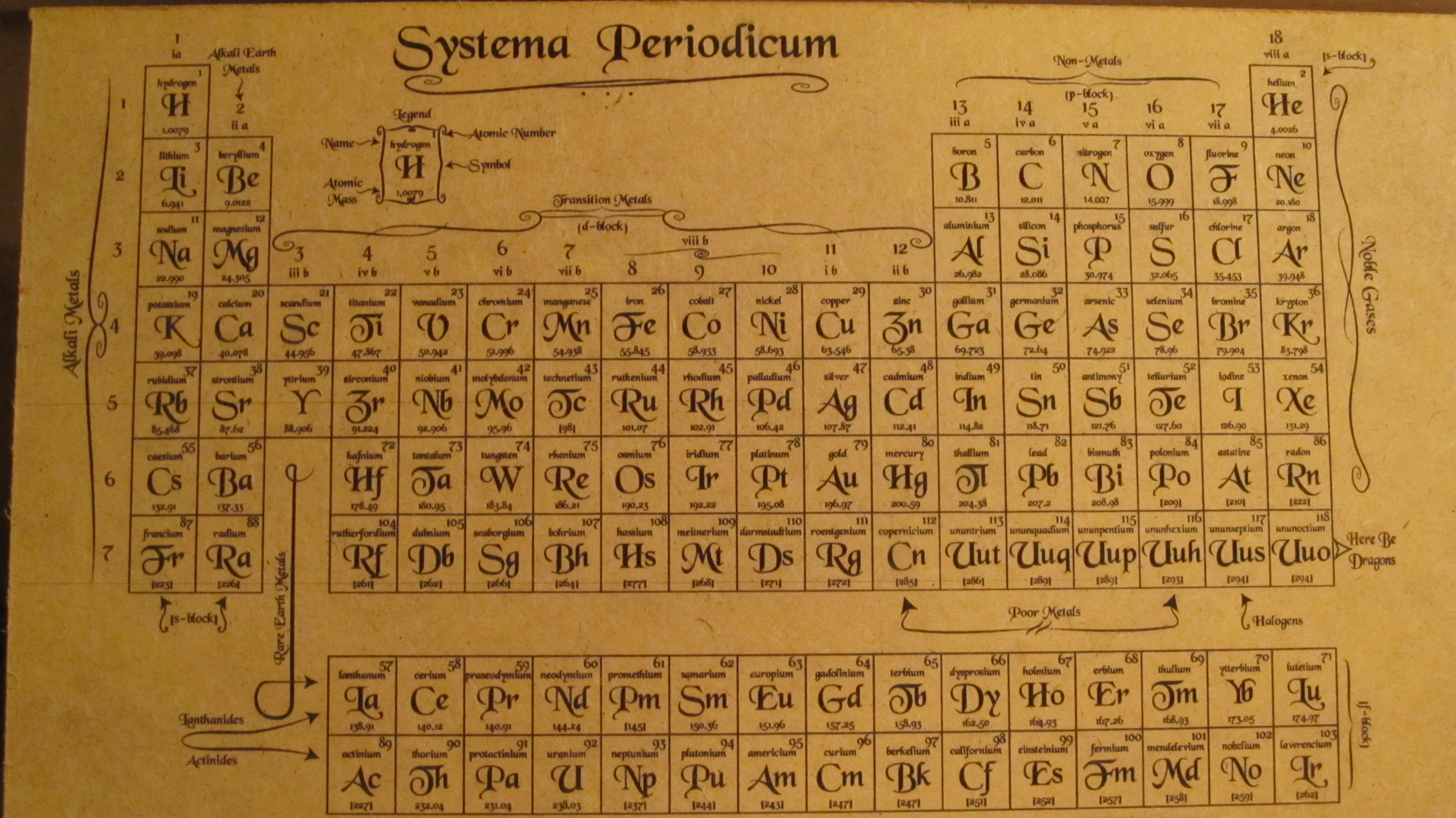 Old periodic table periodic diagrams science the new enhanced periodic table milwaukee makere gamestrikefo Image collections